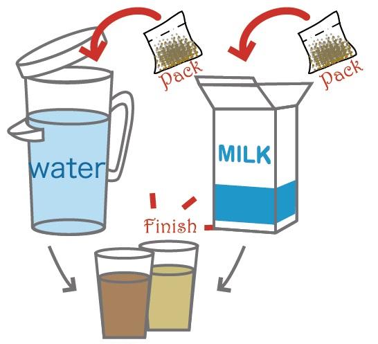 1000ccの水で水出し、牛乳でもOK